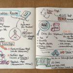 Smart Business Concepts - Das Pixelsyndikat - 1-1