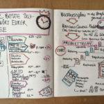 Smart Business Concepts - Das Pixelsyndikat - 1-3