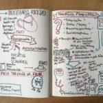 Smart Business Concepts - Das Pixelsyndikat - 2-2