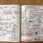Smart Business Concepts - Das Pixelsyndikat - 2-3