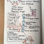 Smart Business Concepts - Das Pixelsyndikat - 2-5