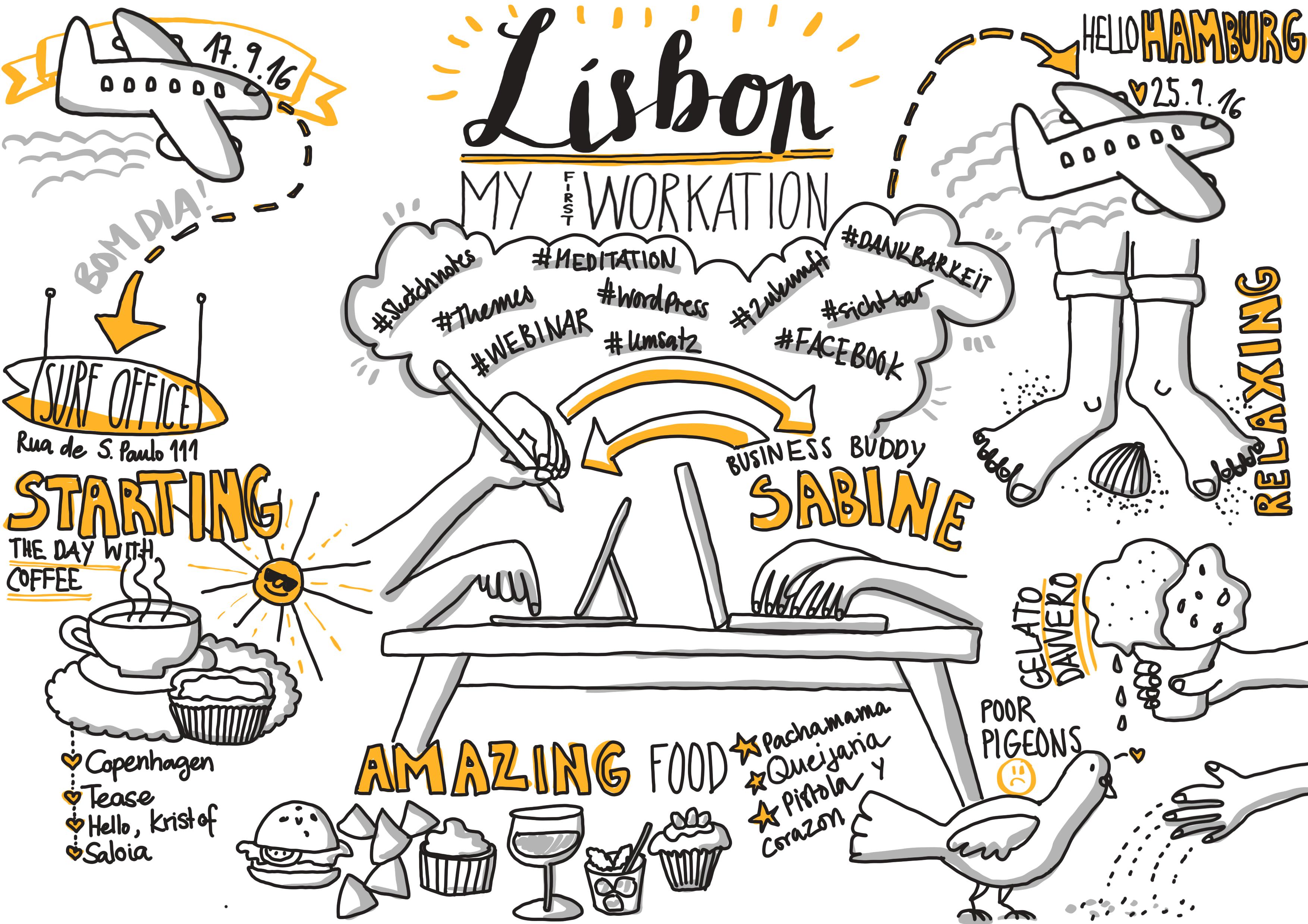 Sketchnote Lissabon Workation - Das Pixelsyndikat