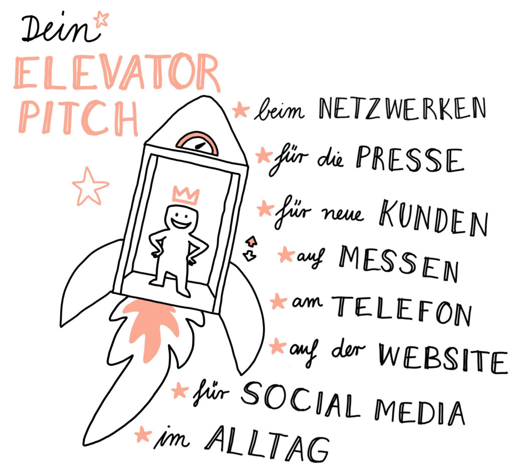 Sketchnote Elevator Pitch Rocket