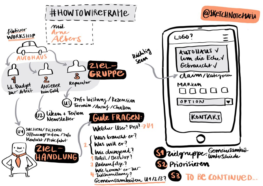 "Sketchnote der Session ""How to wireframe"" mit Arne Albers - #wcos"
